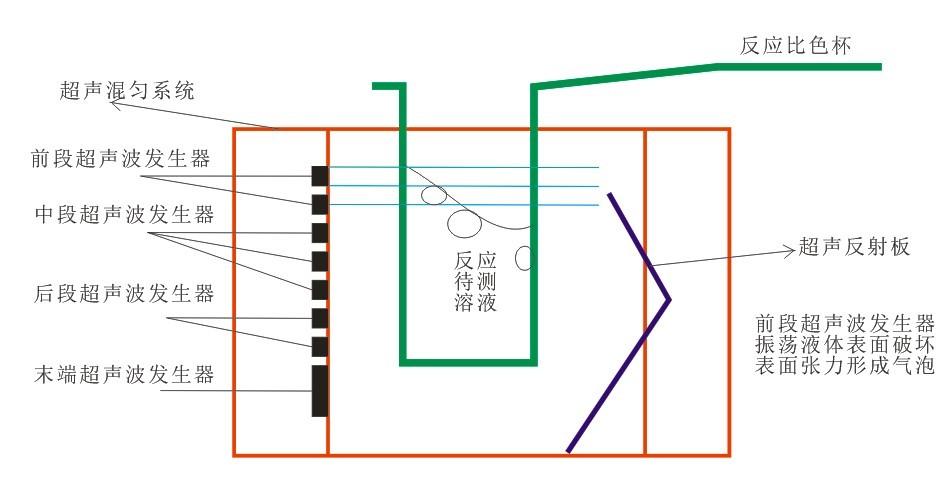 超声雾化器电路原理图